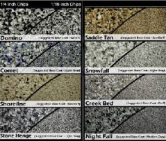 surfkoat-rapid-cast-chip-floor-system-textures-supplies-indianapolis-noblesville-kokomo-carmel-anderson-fishers-greenwood-lafayette-indy-contractor-supplie.jpg
